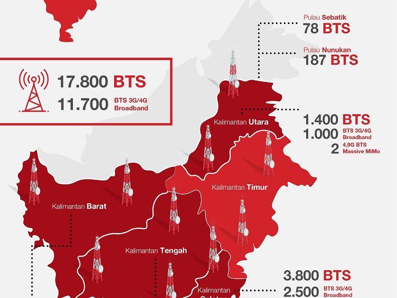 Layanan Internet Dan Telekomunikasi Di Ibukota Baru Oleh Telkomsel